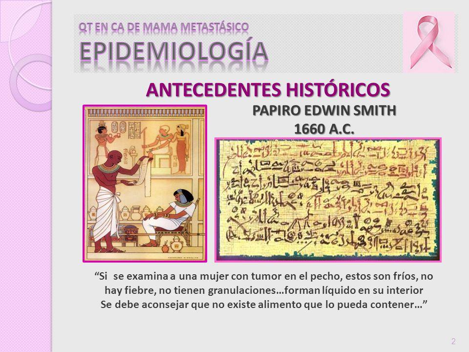 ANTECEDENTES HISTÓRICOS 2 PAPIRO EDWIN SMITH 1660 A.C. Si se examina a una mujer con tumor en el pecho, estos son fríos, no hay fiebre, no tienen gran