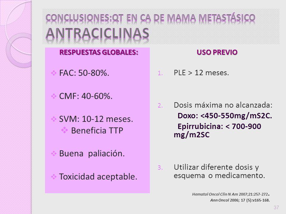 RESPUESTAS GLOBALES: FAC: 50-80%. CMF: 40-60%. SVM: 10-12 meses. Beneficia TTP Buena paliación. Toxicidad aceptable. USO PREVIO 1. PLE > 12 meses. 2.