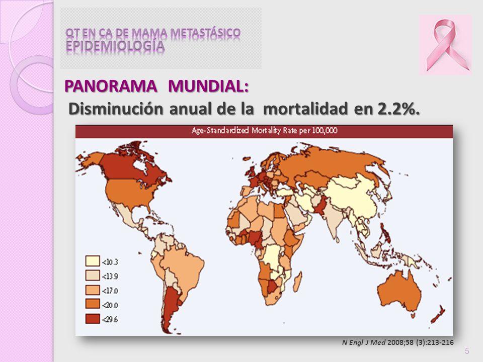 PANORAMA MUNDIAL: Disminución anual de la mortalidad en 2.2%. Disminución anual de la mortalidad en 2.2%. N Engl J Med 2008;58 (3):213-216 5