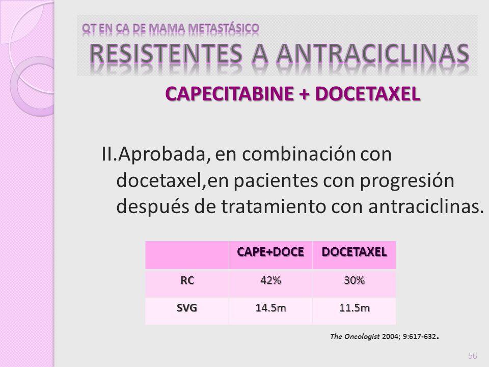 56 CAPECITABINE + DOCETAXEL II.Aprobada, en combinación con docetaxel,en pacientes con progresión después de tratamiento con antraciclinas. CAPE+DOCED