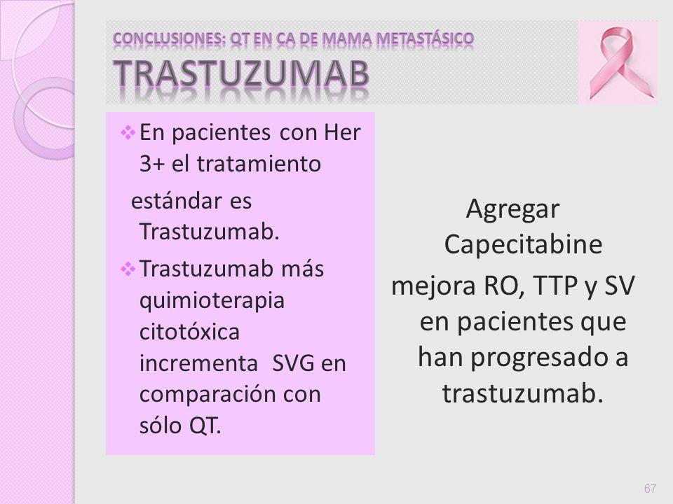 En pacientes con Her 3+ el tratamiento estándar es Trastuzumab. Trastuzumab más quimioterapia citotóxica incrementa SVG en comparación con sólo QT. Ag