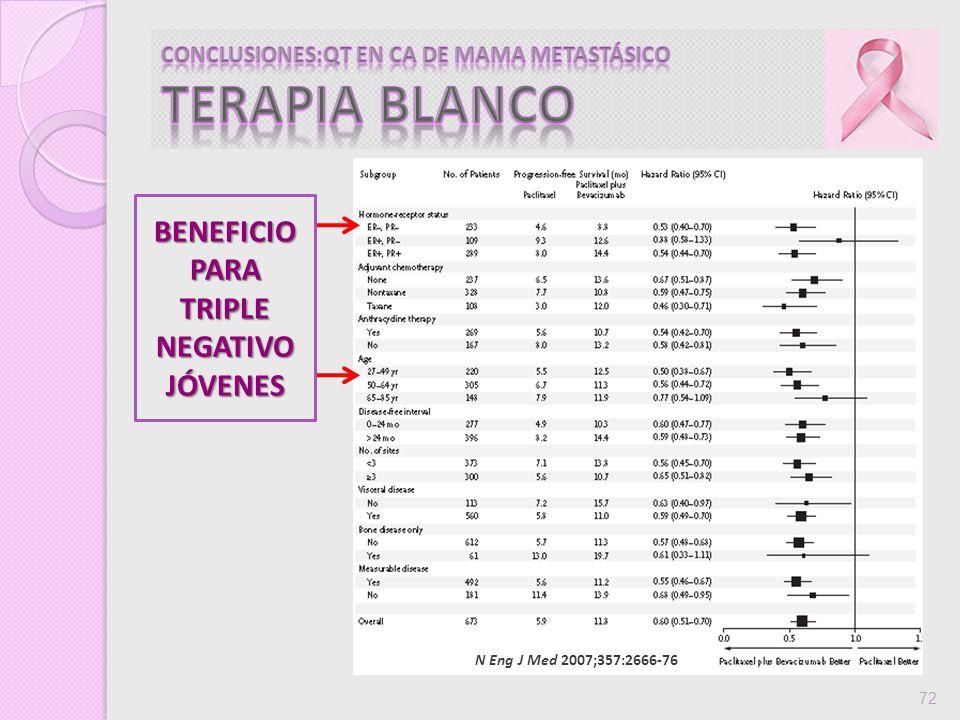 72 BENEFICIOPARA TRIPLE NEGATIVO JÓVENES N Eng J Med 2007;357:2666-76