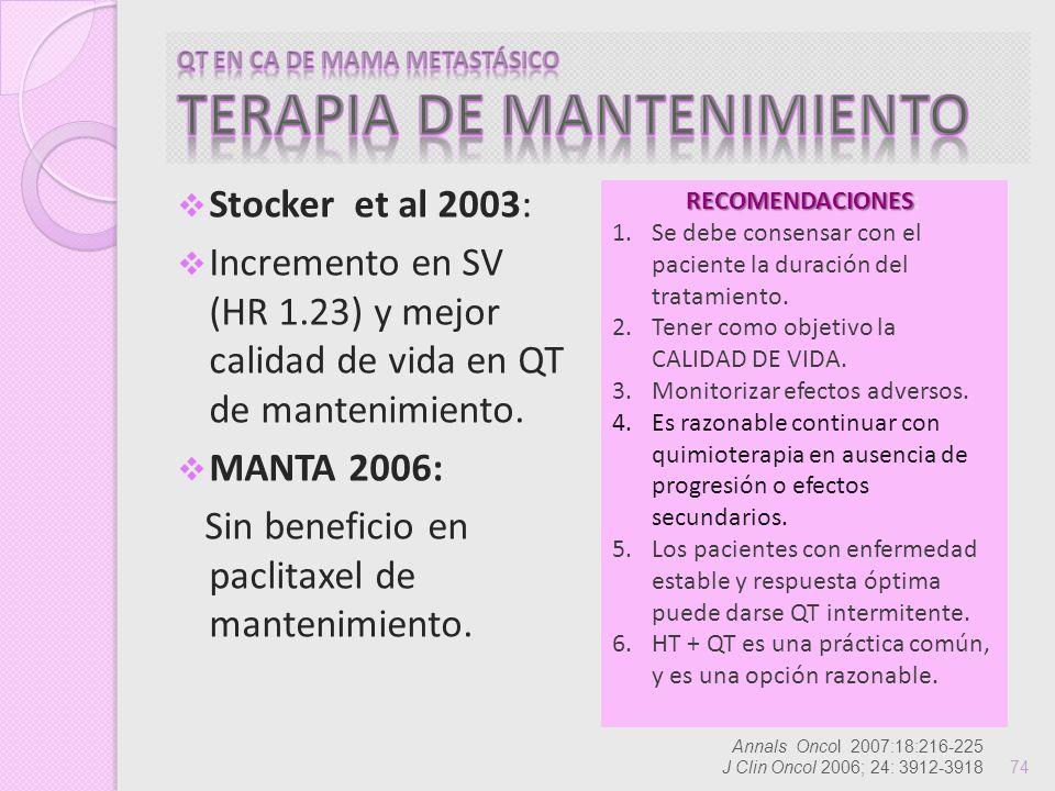 Stocker et al 2003: Incremento en SV (HR 1.23) y mejor calidad de vida en QT de mantenimiento. MANTA 2006: Sin beneficio en paclitaxel de mantenimient