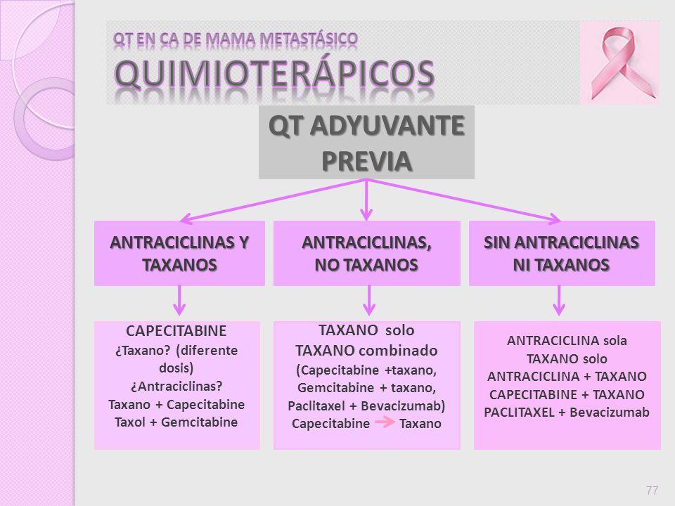77 QT ADYUVANTE PREVIA ANTRACICLINAS Y TAXANOSANTRACICLINAS, NO TAXANOS SIN ANTRACICLINAS NI TAXANOS CAPECITABINE ¿Taxano? (diferente dosis) ¿Antracic