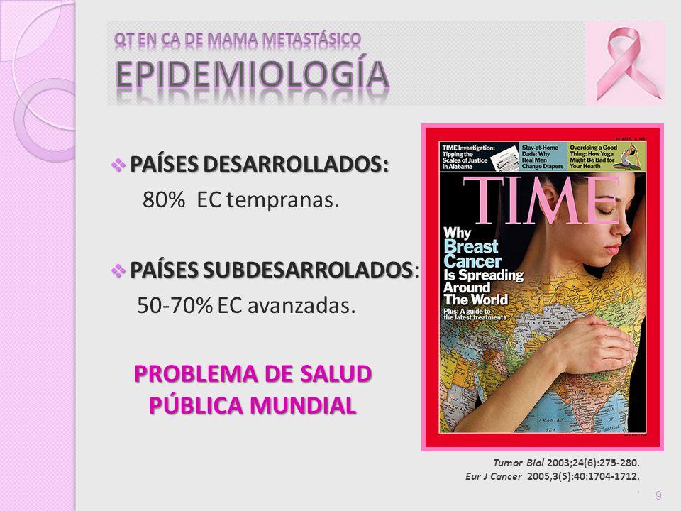 20 BAJOALTO Si PRESENCIA DE RECEPTORES HORMONALES No SOBRE-EXPRESIÓN DE HER- 2/NEU Si (???) > 2 años INTERVALO LIBRE DE ENFERMEDAD < 2 años LimitadoNÚMERO DE METÁSTASISExtensa TB, Hueso SITIO DEL METÁSTASISVisceral NO INVOLUCRACIÓN DE ÓRGANOS VITALES SI TRATAMIENTO DE ACUERDO A GRUPO DE RIESGO USUALMENTE HORMONOSENSIBLE USUALMENTE HORMONORRESISTENTE The Oncologist 2004;9:617-632 Ann of Oncol 2007; 18:215-225