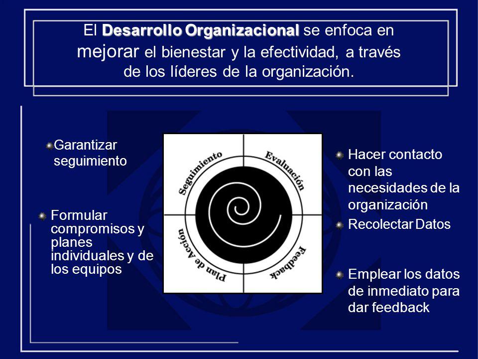 Desarrollo Organizacional El Desarrollo Organizacional se enfoca en mejorar el bienestar y la efectividad, a través de los líderes de la organización.