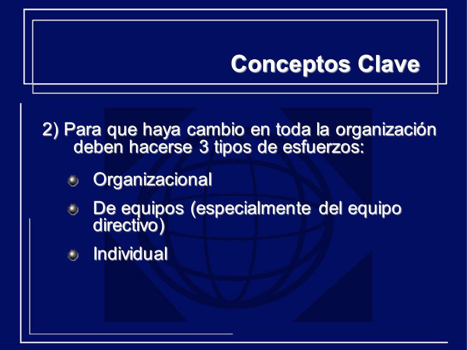 3) Tres prácticas que se deben cuidar durante todo el proceso: Promover el pensamiento sistémico.