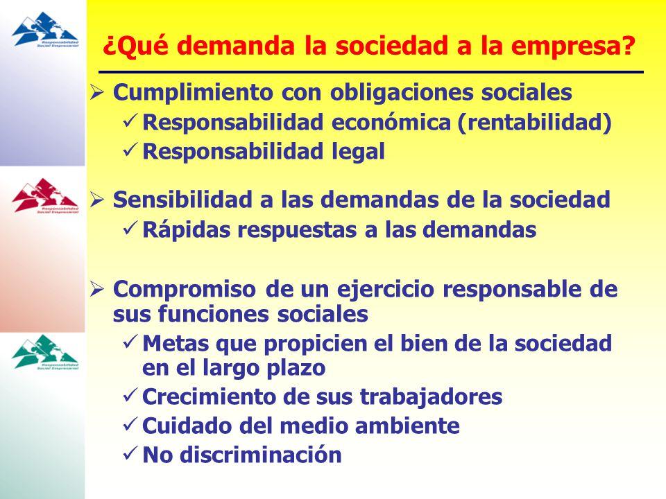 ¿Qué demanda la sociedad a la empresa? Cumplimiento con obligaciones sociales Responsabilidad económica (rentabilidad) Responsabilidad legal Sensibili