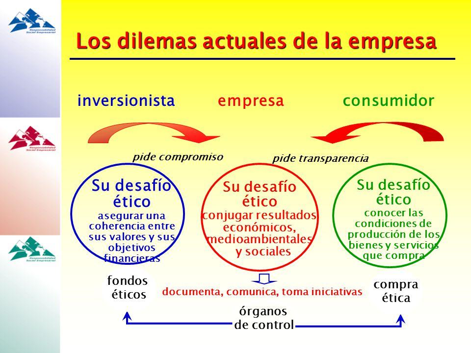 Su desafío ético conjugar resultados económicos, medioambientales y sociales Su desafío ético asegurar una coherencia entre sus valores y sus objetivo