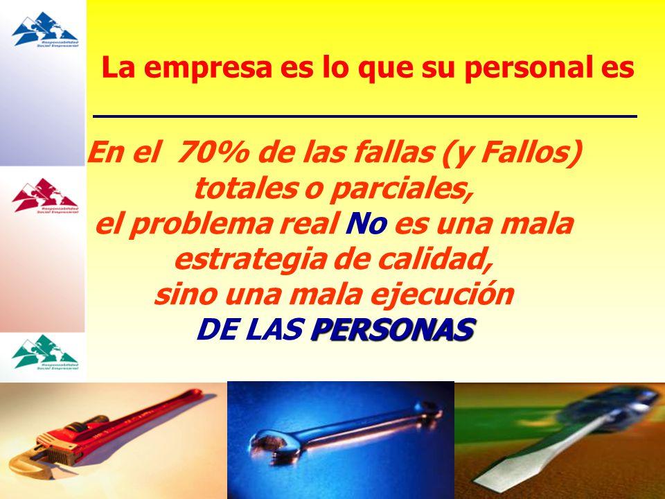 PERSONAS En el 70% de las fallas (y Fallos) totales o parciales, el problema real No es una mala estrategia de calidad, sino una mala ejecución DE LAS