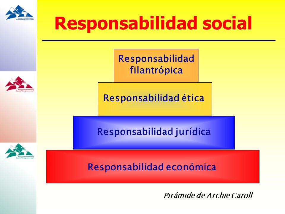 Responsabilidad económica Responsabilidad jurídica Responsabilidad ética Responsabilidad filantrópica Responsabilidad social Pirámide de Archie Caroll