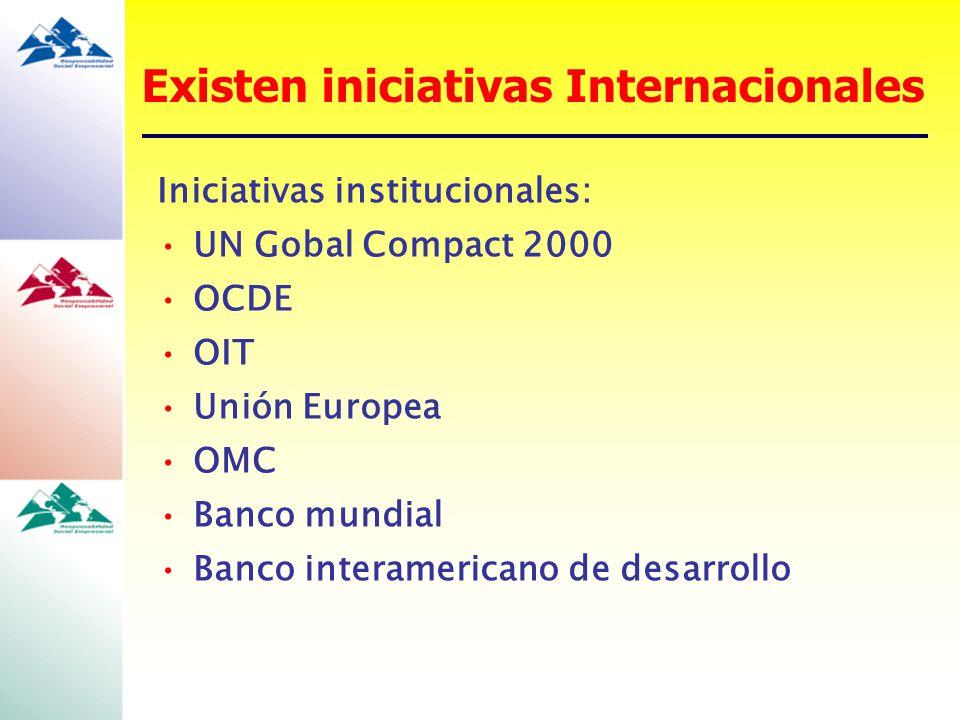 Iniciativas institucionales: UN Gobal Compact 2000 OCDE OIT Unión Europea OMC Banco mundial Banco interamericano de desarrollo Existen iniciativas Int
