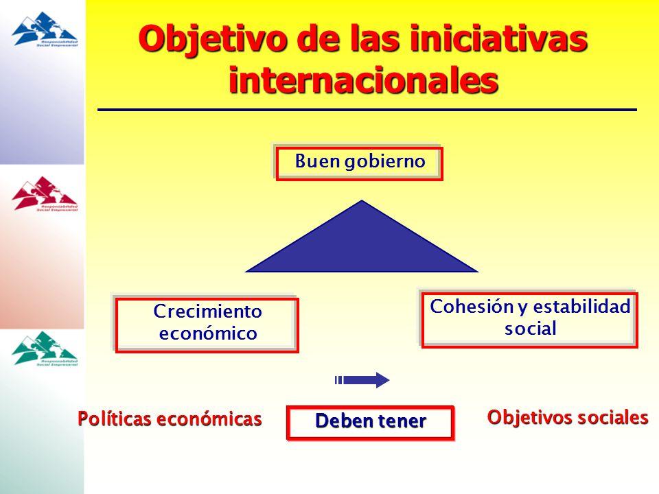 Objetivos sociales Políticas económicas Crecimiento económico Buen gobierno Cohesión y estabilidad social Deben tener Objetivo de las iniciativas inte