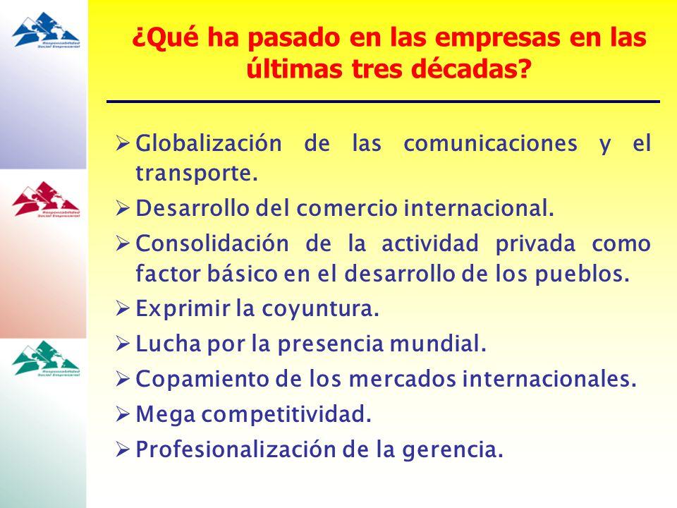 ¿Qué ha pasado en las empresas en las últimas tres décadas? Globalización de las comunicaciones y el transporte. Desarrollo del comercio internacional