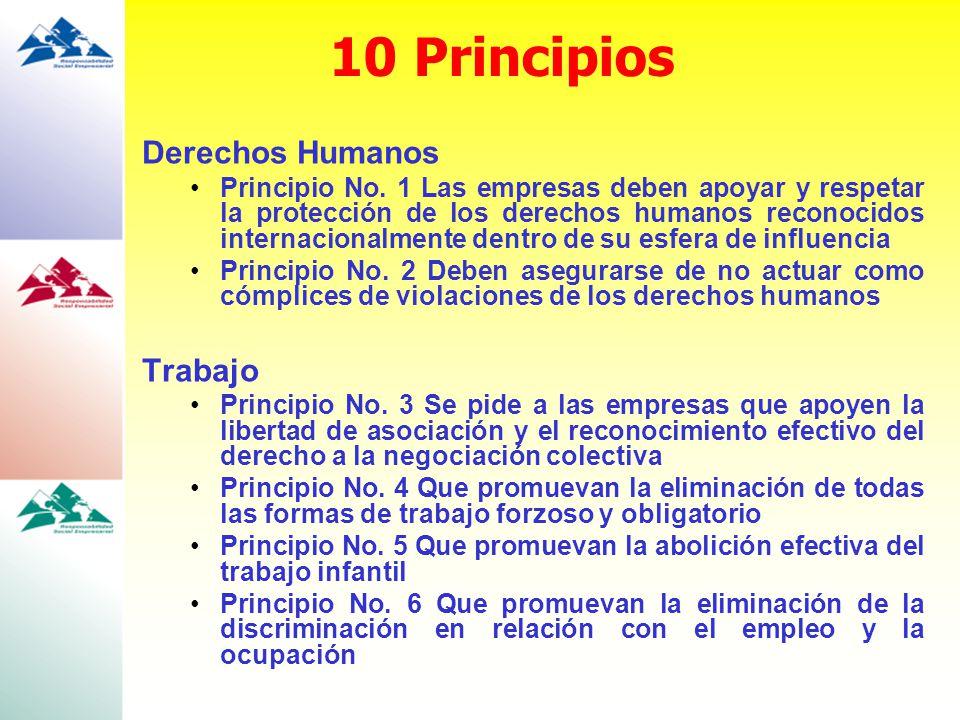 10 Principios Derechos Humanos Principio No. 1 Las empresas deben apoyar y respetar la protección de los derechos humanos reconocidos internacionalmen