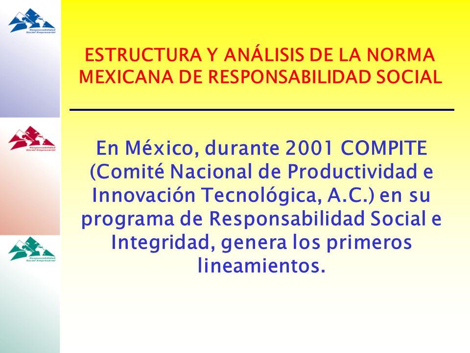 En México, durante 2001 COMPITE (Comité Nacional de Productividad e Innovación Tecnológica, A.C.) en su programa de Responsabilidad Social e Integrida