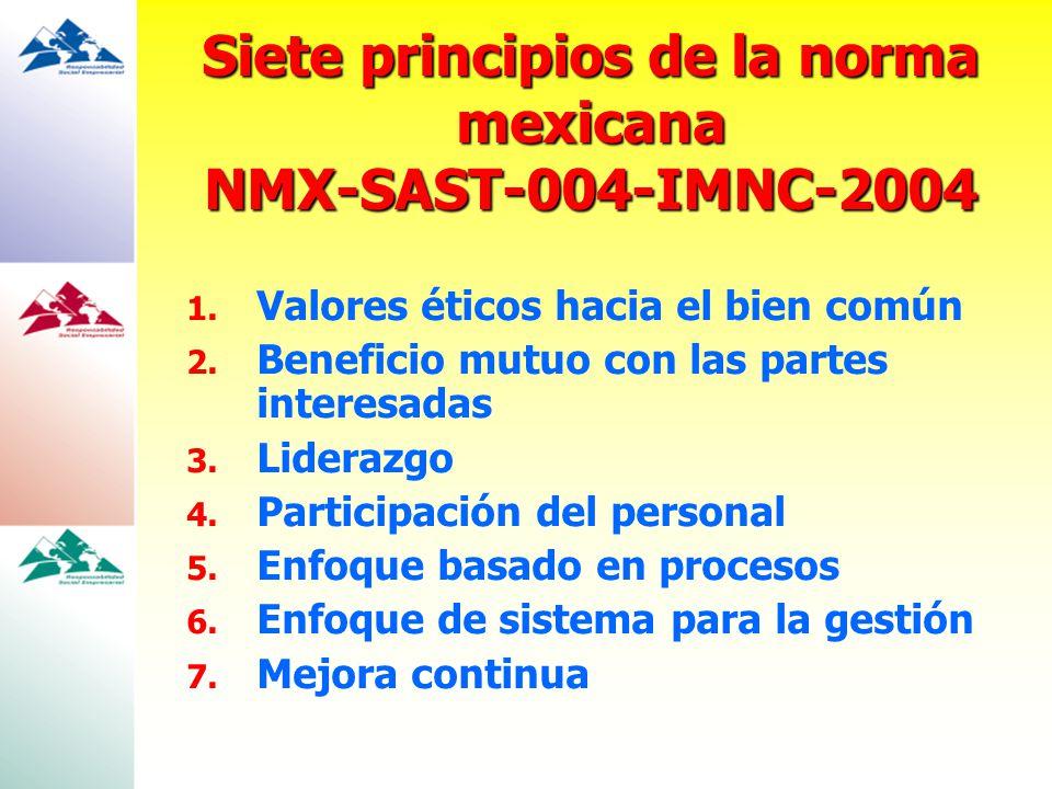 Siete principios de la norma mexicana NMX-SAST-004-IMNC-2004 1. Valores éticos hacia el bien común 2. Beneficio mutuo con las partes interesadas 3. Li