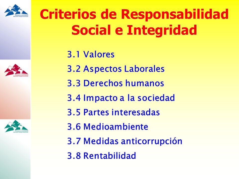 3.1 Valores 3.2 Aspectos Laborales 3.3 Derechos humanos 3.4 Impacto a la sociedad 3.5 Partes interesadas 3.6 Medioambiente 3.7 Medidas anticorrupción