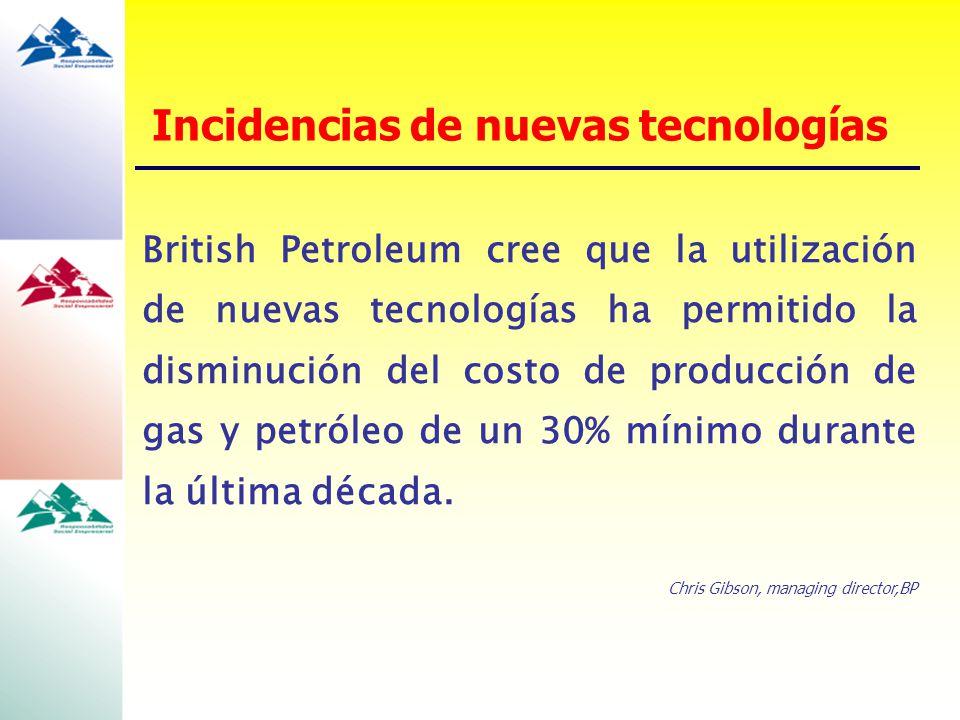 British Petroleum cree que la utilización de nuevas tecnologías ha permitido la disminución del costo de producción de gas y petróleo de un 30% mínimo