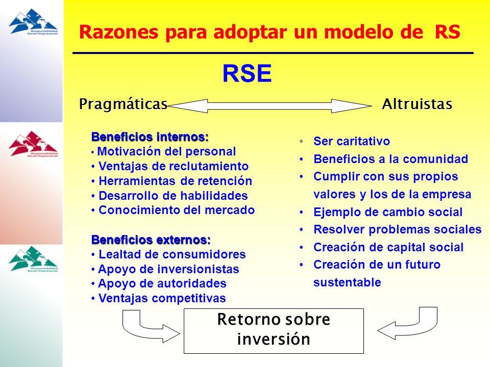Beneficios internos: Motivación del personal Ventajas de reclutamiento Herramientas de retención Desarrollo de habilidades Conocimiento del mercado Be