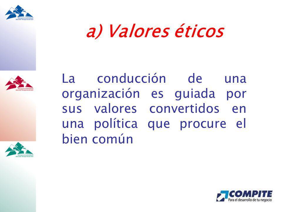La conducción de una organización es guiada por sus valores convertidos en una política que procure el bien común a) Valores éticos