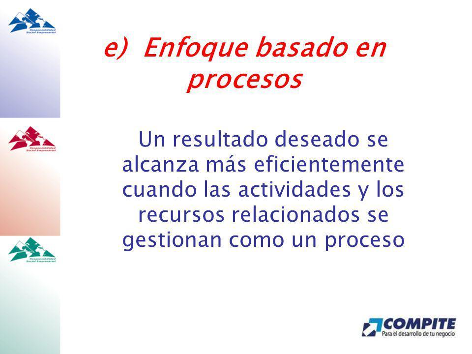 Un resultado deseado se alcanza más eficientemente cuando las actividades y los recursos relacionados se gestionan como un proceso e) Enfoque basado en procesos