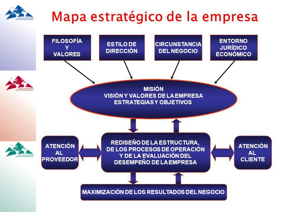 Comité Nacional de Productividad e Innovación Tecnológica, A.C.