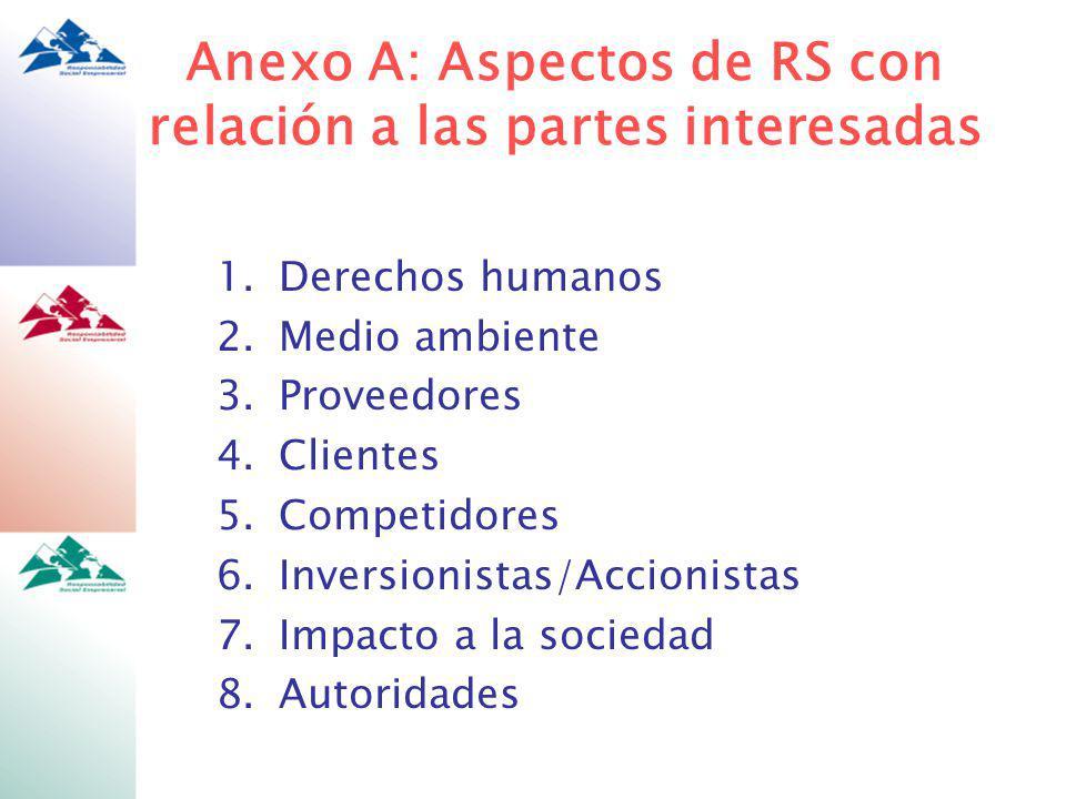 Anexo A: Aspectos de RS con relación a las partes interesadas 1.Derechos humanos 2.Medio ambiente 3.Proveedores 4.Clientes 5.Competidores 6.Inversionistas/Accionistas 7.Impacto a la sociedad 8.Autoridades