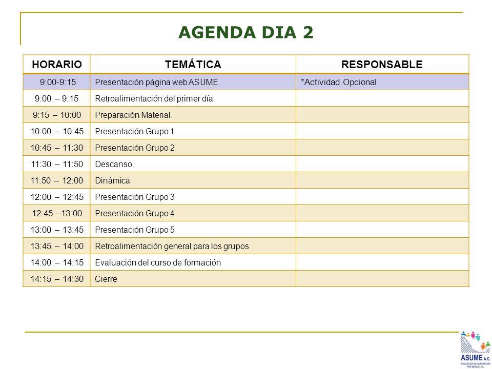 AGENDA DIA 2 HORARIOTEMÁTICARESPONSABLE 9:00-9:15 Presentación página web ASUME *Actividad Opcional 9:00 – 9:15 Retroalimentación del primer día 9:15