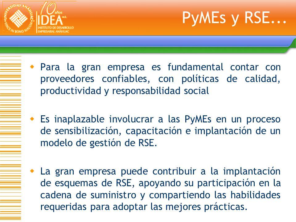 PyMEs y RSE... Para la gran empresa es fundamental contar con proveedores confiables, con políticas de calidad, productividad y responsabilidad social