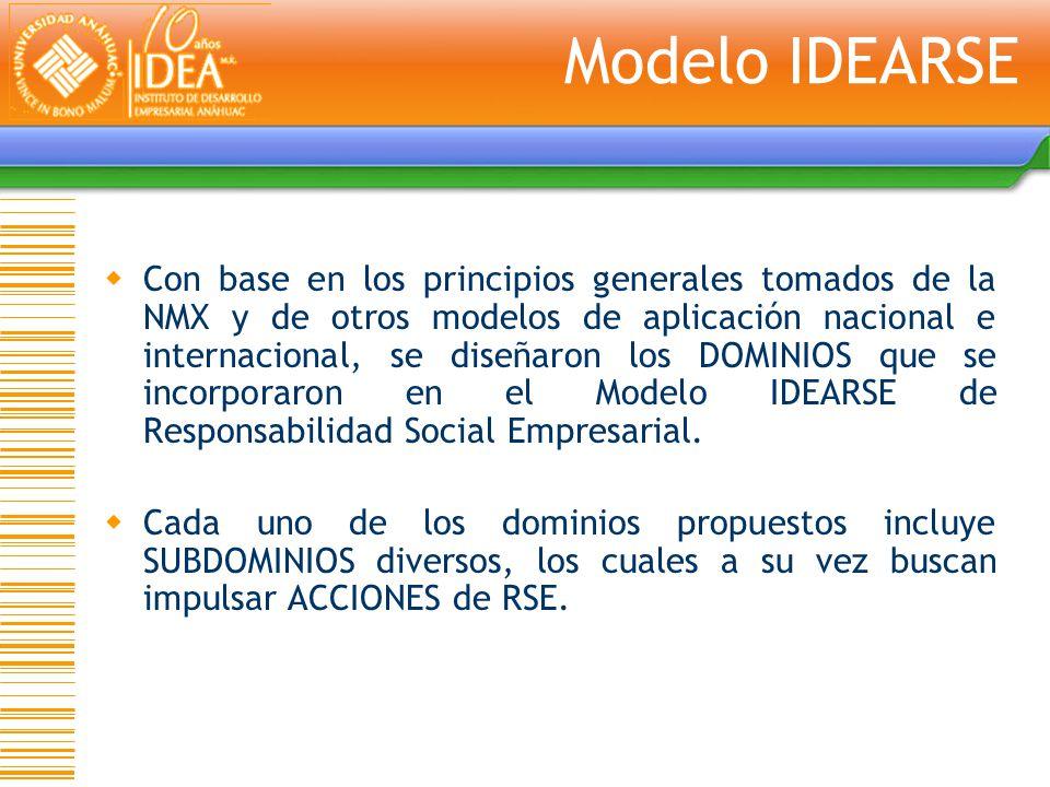 Modelo IDEARSE Con base en los principios generales tomados de la NMX y de otros modelos de aplicación nacional e internacional, se diseñaron los DOMI