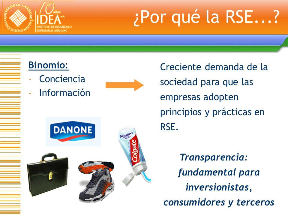 Binomio: - Conciencia - Información Creciente demanda de la sociedad para que las empresas adopten principios y prácticas en RSE. Transparencia: funda