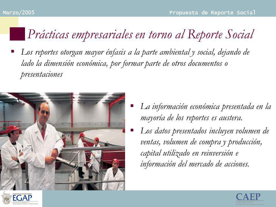 Marzo/2005 Propuesta de Reporte Social Empresarial Prácticas empresariales en torno al Reporte Social La información económica presentada en la mayoría de los reportes es austera.