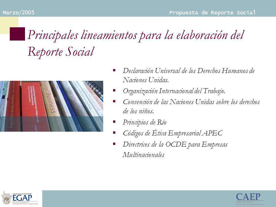 Marzo/2005 Propuesta de Reporte Social Empresarial Principales lineamientos para la elaboración del Reporte Social Declaración Universal de los Derechos Humanos de Naciones Unidas.