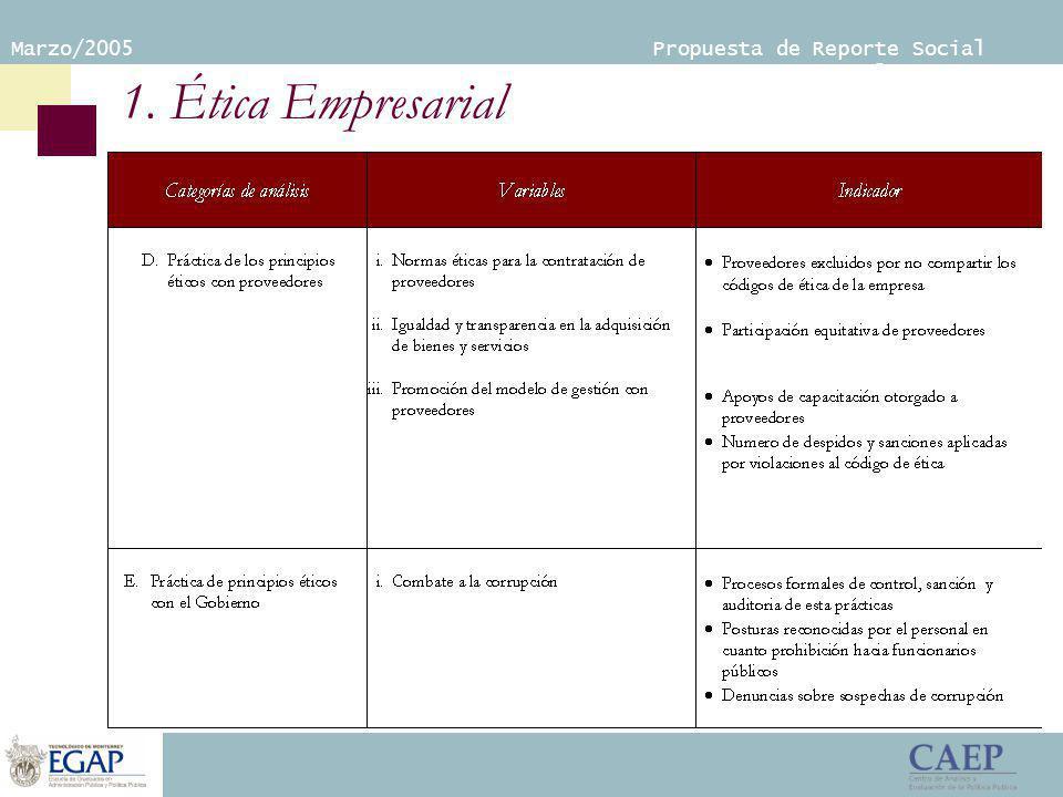 Marzo/2005 Propuesta de Reporte Social Empresarial 1. Ética Empresarial