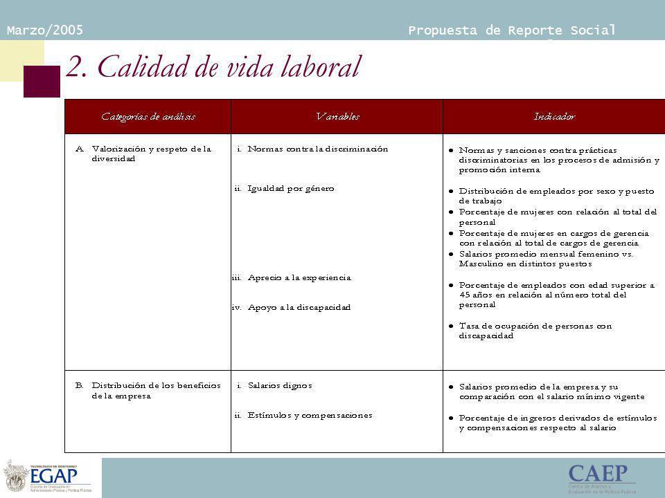Marzo/2005 Propuesta de Reporte Social Empresarial 2. Calidad de vida laboral