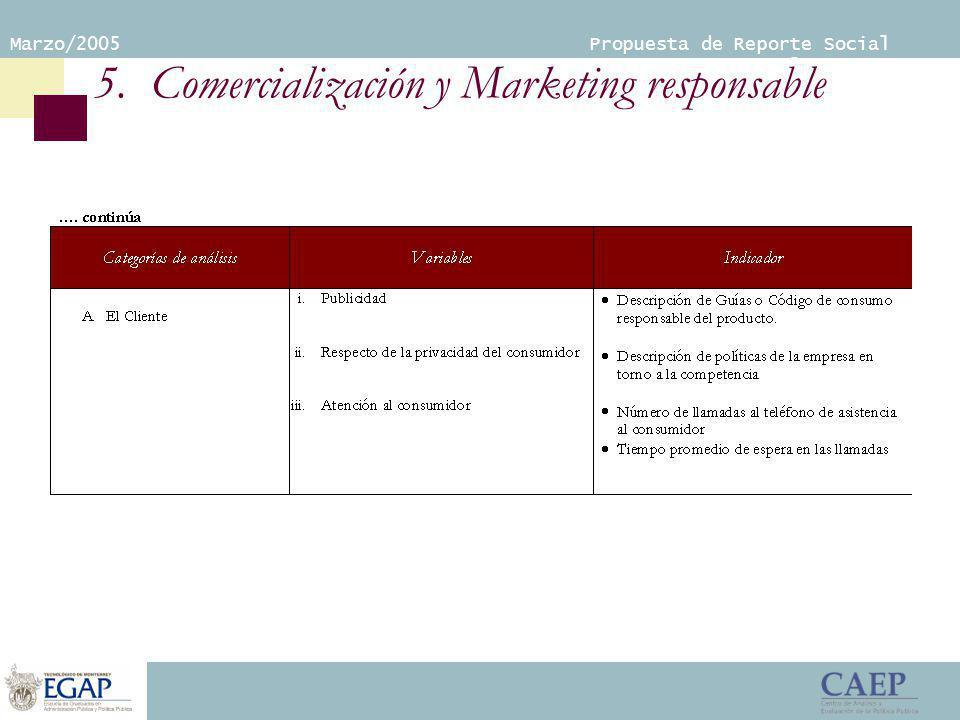 Marzo/2005 Propuesta de Reporte Social Empresarial 5. Comercialización y Marketing responsable