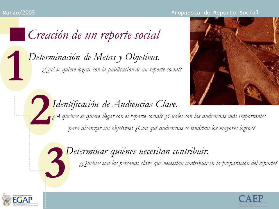 Marzo/2005 Propuesta de Reporte Social Empresarial 3 Creación de un reporte social 1 2 Identificación de Audiencias Clave.
