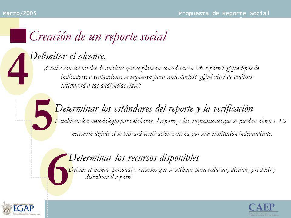 Marzo/2005 Propuesta de Reporte Social Empresarial 6 Creación de un reporte social 4 5 Delimitar el alcance.