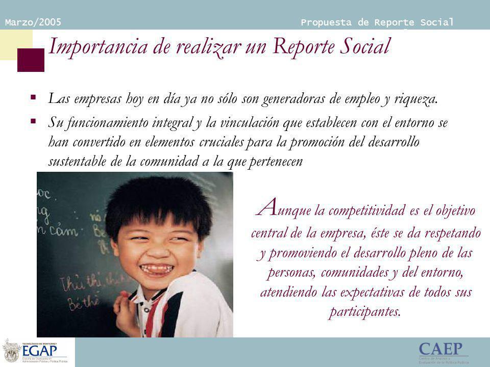 Marzo/2005 Propuesta de Reporte Social Empresarial Importancia de realizar un Reporte Social Las empresas hoy en día ya no sólo son generadoras de empleo y riqueza.