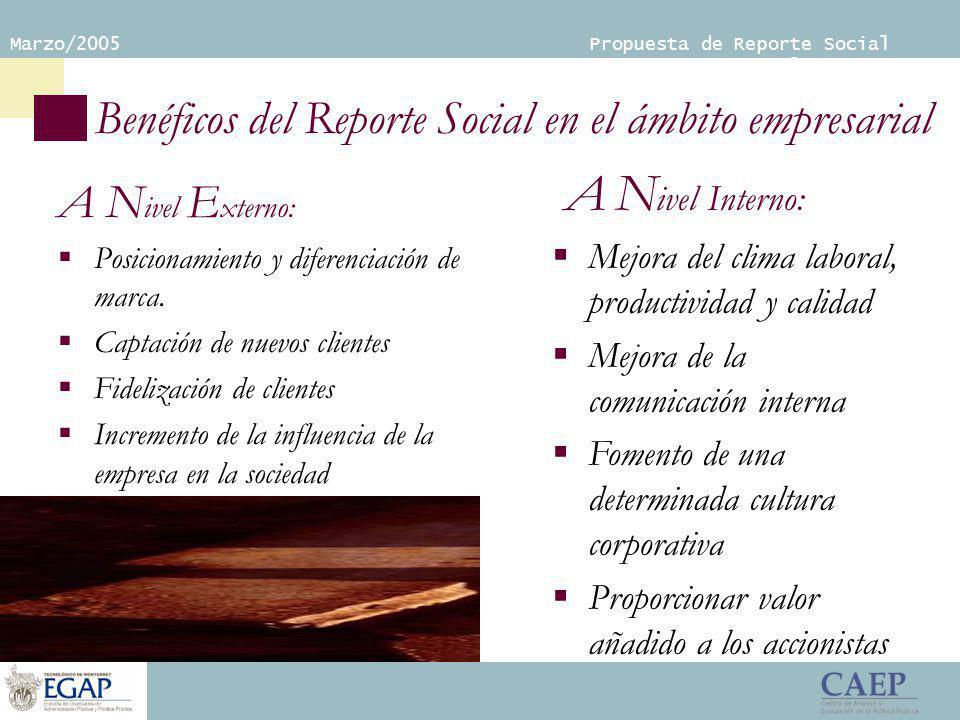 Marzo/2005 Propuesta de Reporte Social Empresarial Benéficos del Reporte Social en el ámbito empresarial A N ivel E xterno: Posicionamiento y diferenciación de marca.