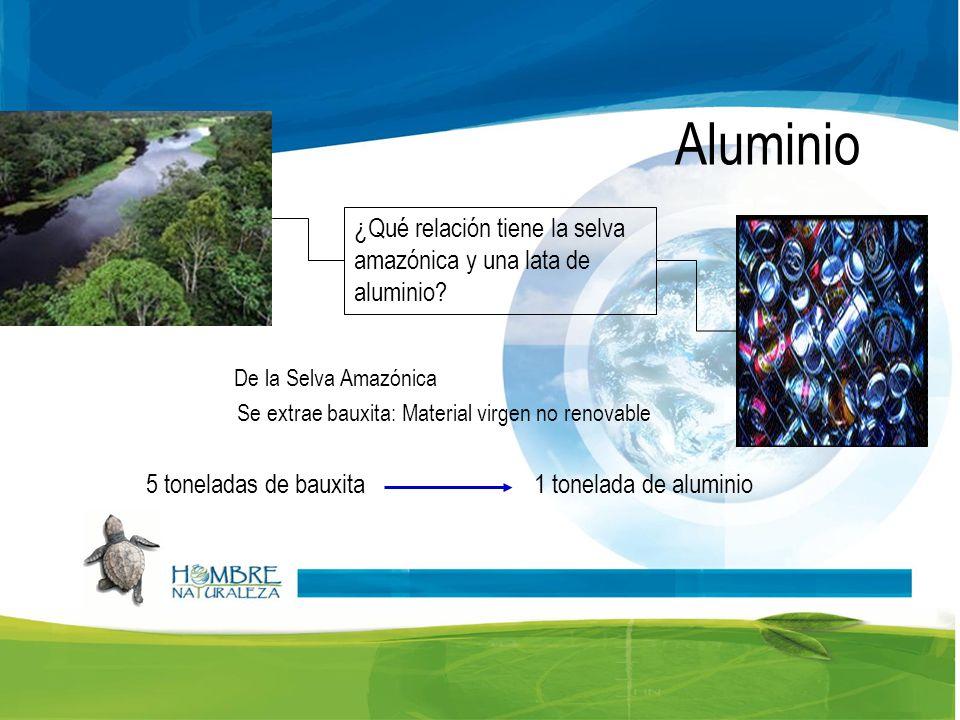 Aluminio De la Selva Amazónica Se extrae bauxita: Material virgen no renovable ¿Qué relación tiene la selva amazónica y una lata de aluminio.