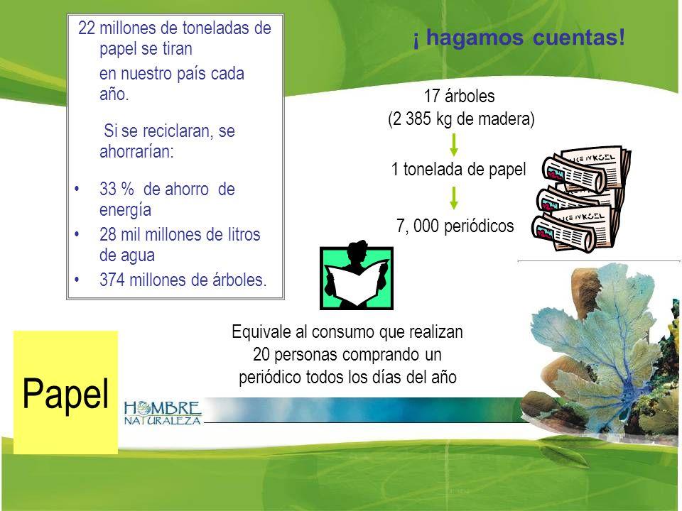 Papel 22 millones de toneladas de papel se tiran en nuestro país cada año.