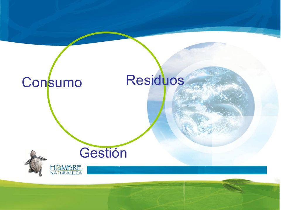 Residuos Consumo Gestión
