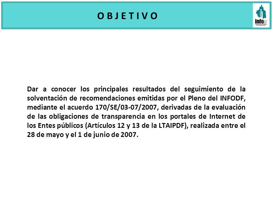 O B J E T I V O Dar a conocer los principales resultados del seguimiento de la solventación de recomendaciones emitidas por el Pleno del INFODF, mediante el acuerdo 170/SE/03-07/2007, derivadas de la evaluación de las obligaciones de transparencia en los portales de Internet de los Entes públicos (Artículos 12 y 13 de la LTAIPDF), realizada entre el 28 de mayo y el 1 de junio de 2007.