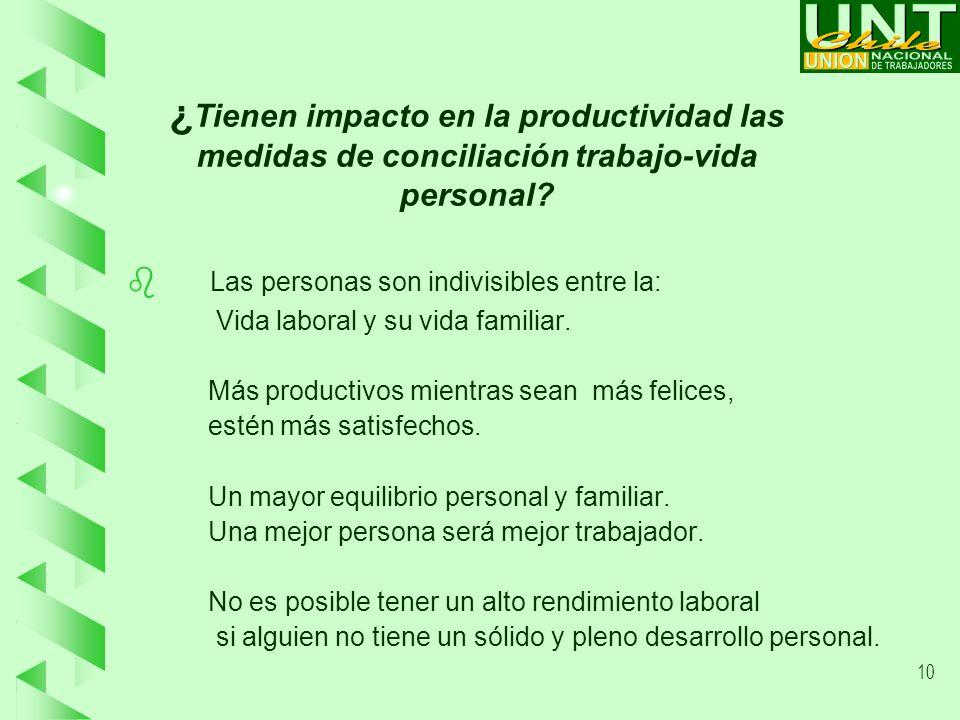 10 ¿ Tienen impacto en la productividad las medidas de conciliación trabajo-vida personal.