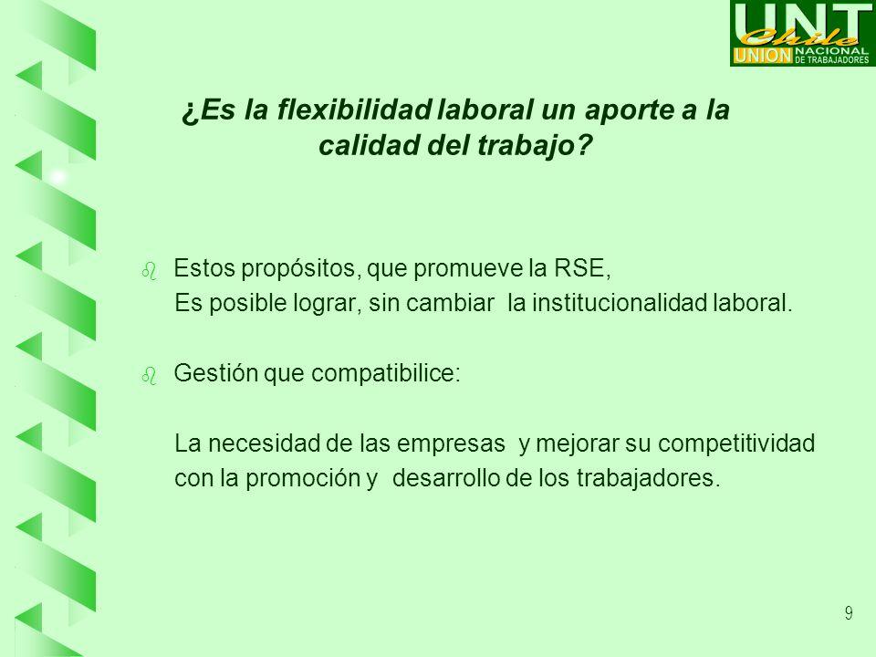 9 ¿ Es la flexibilidad laboral un aporte a la calidad del trabajo.