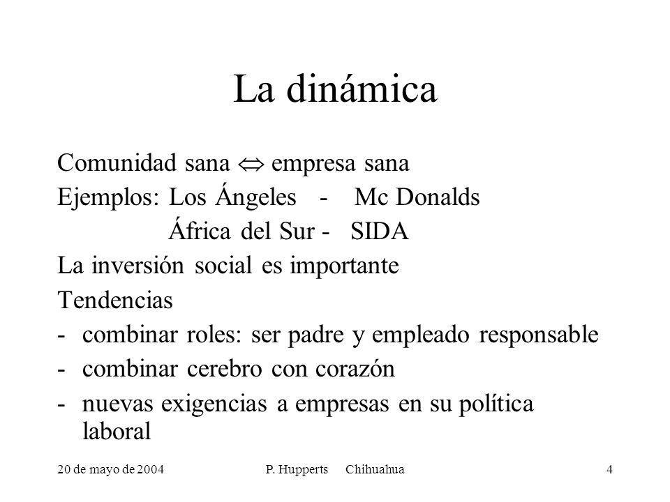 20 de mayo de 2004P. Hupperts Chihuahua4 La dinámica Comunidad sana empresa sana Ejemplos: Los Ángeles - Mc Donalds África del Sur - SIDA La inversión