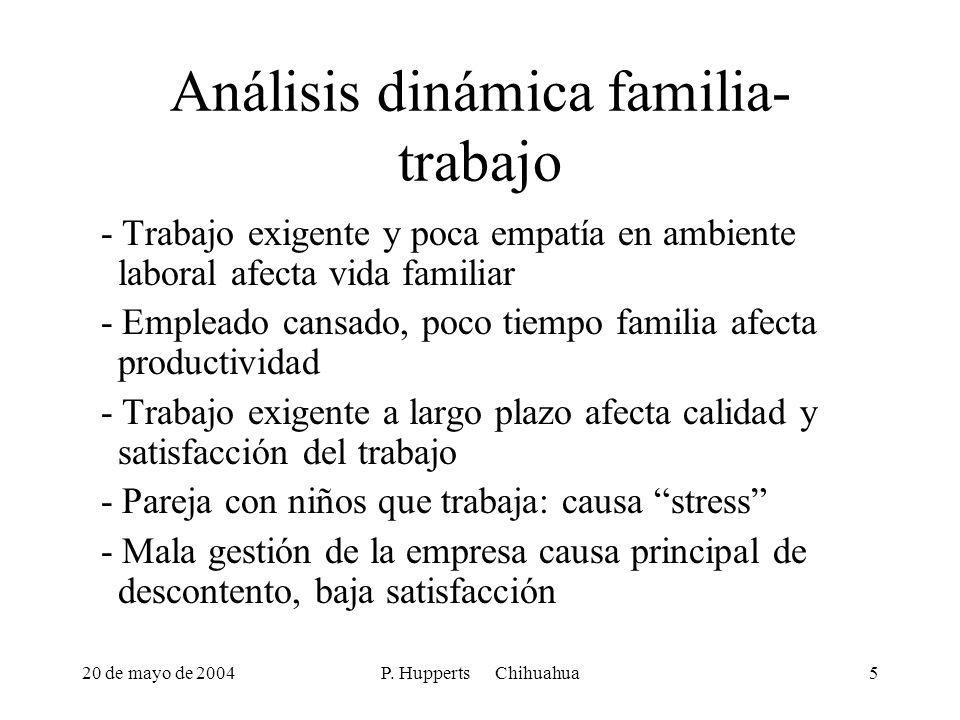 20 de mayo de 2004P. Hupperts Chihuahua5 Análisis dinámica familia- trabajo - Trabajo exigente y poca empatía en ambiente laboral afecta vida familiar