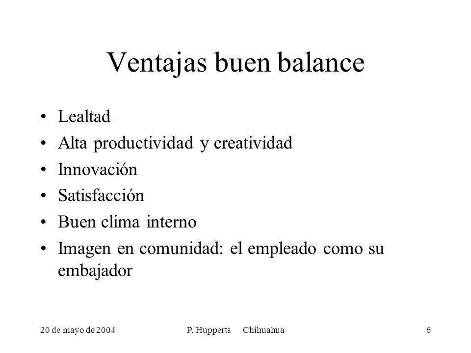 20 de mayo de 2004P. Hupperts Chihuahua6 Ventajas buen balance Lealtad Alta productividad y creatividad Innovación Satisfacción Buen clima interno Ima